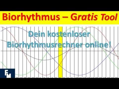 biorhythmus berechnen biorhythmus online berechnen. Black Bedroom Furniture Sets. Home Design Ideas