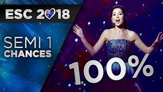 Eurovision 2018   Semi Final 1 Prediction (Qualifiers)