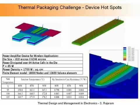 Thermal Design Of Electronic Equipment  By S.Rajaram