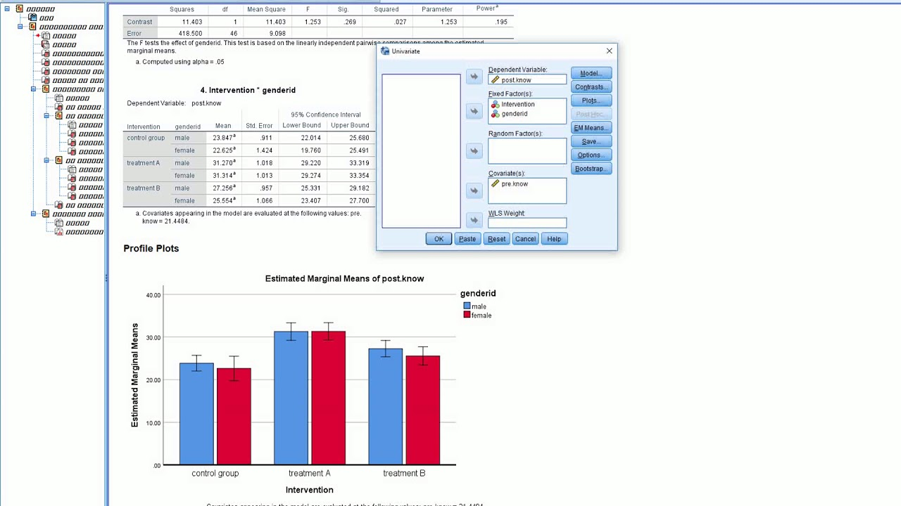 Factorial analysis of covariance (ANCOVA) using SPSS Version 25