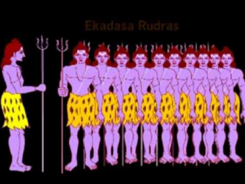 Human Creation According To Puranas