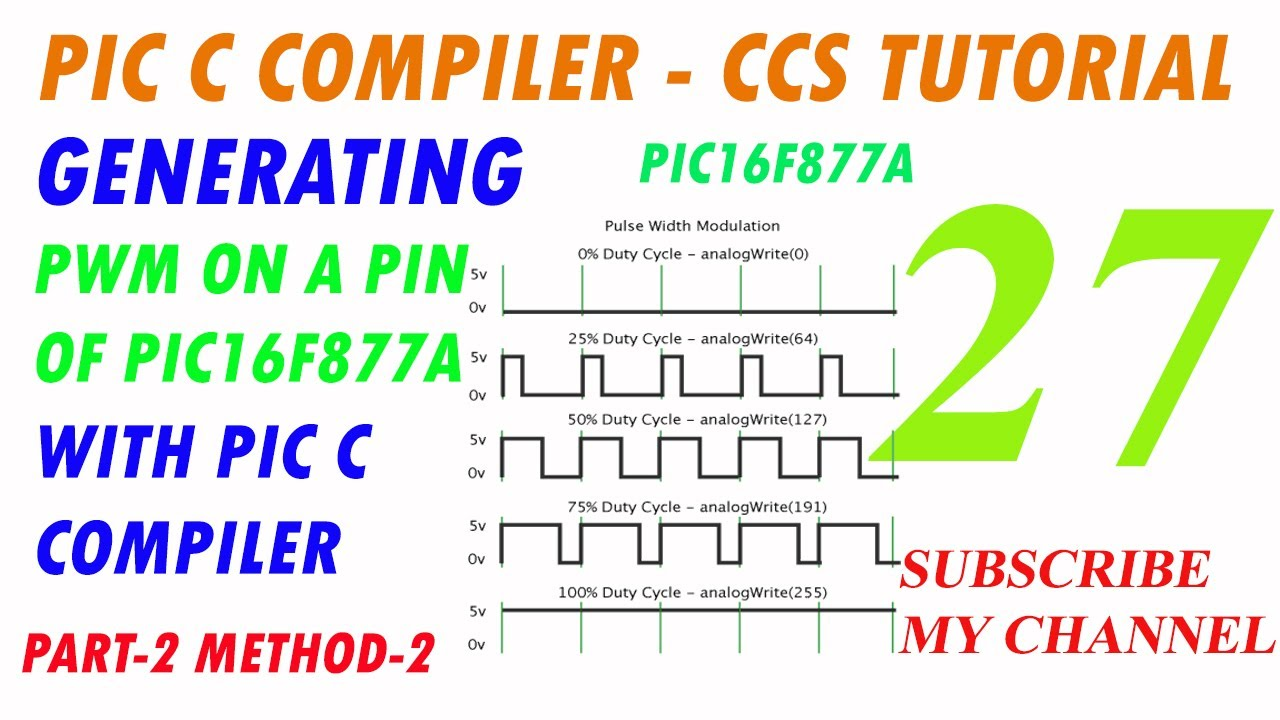 Part 2: Generate PWM (Pulse Width Modulation) on a PIN of PIC16F877A with  PIC C Compiler