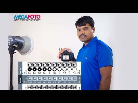 Hindi Photography | F-Stops | Shutter Speed | Aperture | ISO | Light Explained |Camera Settings