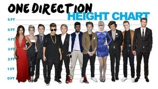 celebrity heights one direction v bieber v swift more