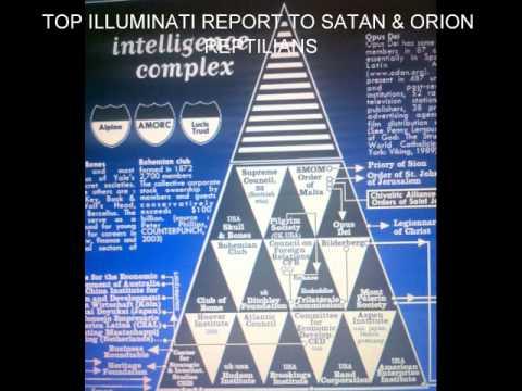 ANONYMOUS - ILLUMINATI: THE BLACK BUDGETS