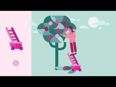 Design Thinking Animation
