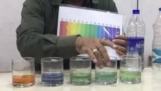 PH Value of Alkaline water