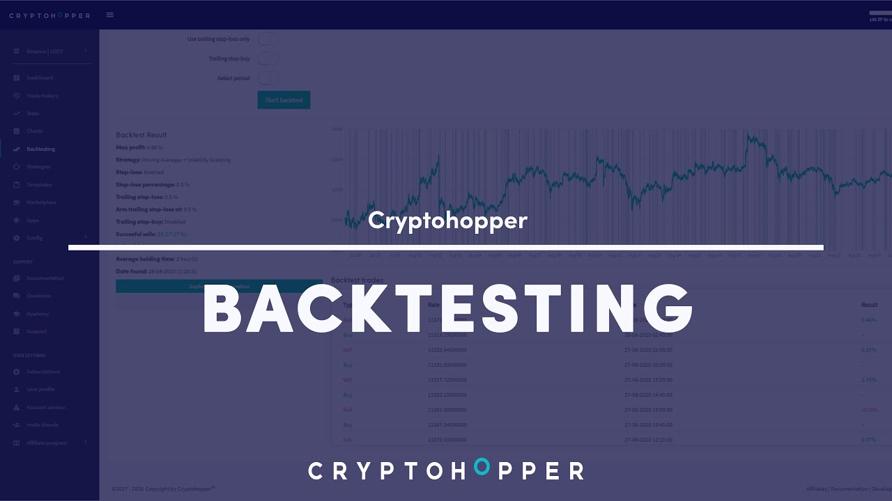 cryptohopper backtesting bitcoin clona