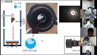 [홍영기-천체망원경] 돕소니안 마운트에 장착된 뉴턴식 …