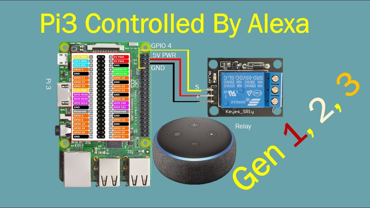Raspberry Zwave Raspberry Pi Projects Beginners Home Automation With Alexa Tutorial 3