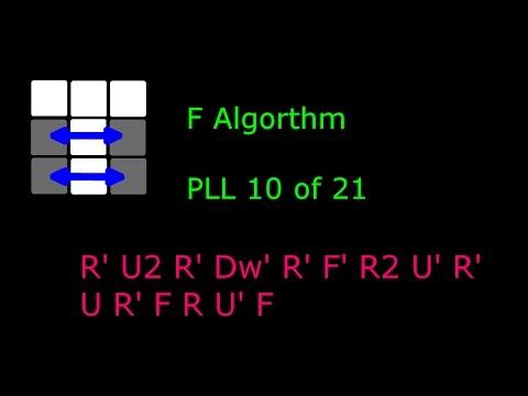 Rubik's Cube PLL F Algorithm