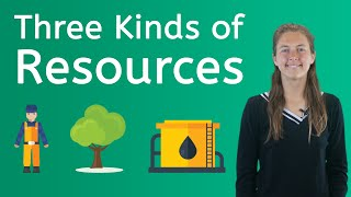 3 Kinds of Resources