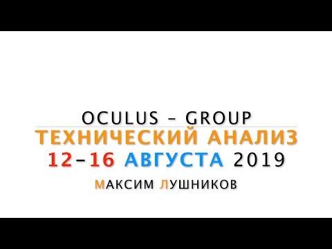 Технический обзор рынка Форекс на неделю: 12 - 16 Августа 2019 от Максима Лушникова