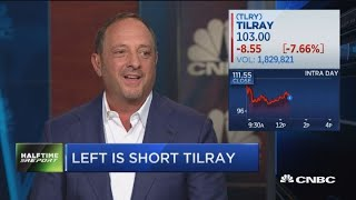 Citron's Andrew Left breaks down his short on pot stock Tilray