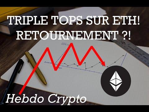 triple-tops-sur-ethereum!-figure-de-retournement-?---hebdo-crypto-#37---analyse-btc---eth---aave