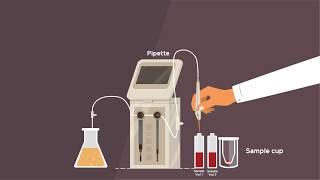 Gas Chromatography- Explainer Video
