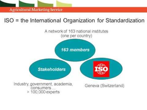 Dr. Craig Morris - USDA International Standardization Organization – 34700 Animal Welfare Assessment