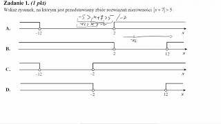 Matura maj 2010 zadanie 1 Wskaż rysunek, na którym jest przedstawiony zbiór rozwiązań nierówności