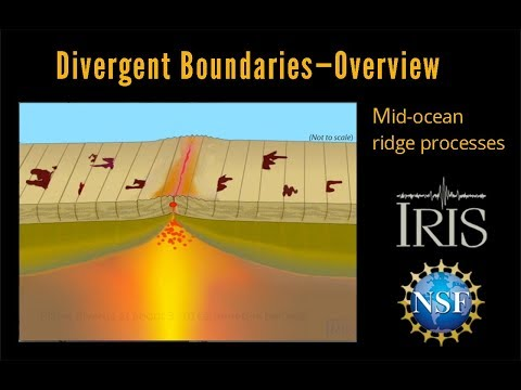 Divergent Boundary—Fast Spreading Ridge Educational