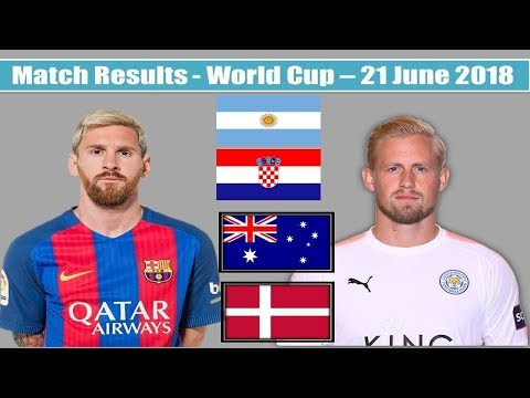 Yesterday FIFA Match results world cup 2018  21 June 2018