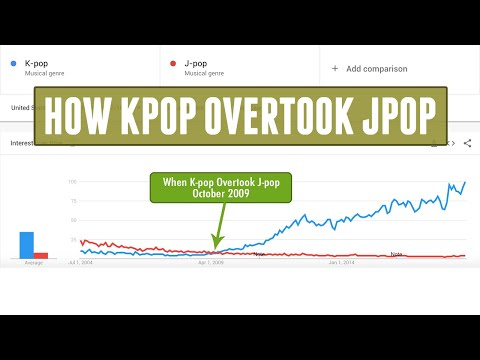 How K-pop became more popular than J-pop globally
