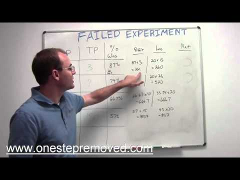 Failed Trading Experiment #1