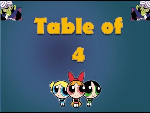 Learn Table of 4 | Table of 4 | Maths Tables