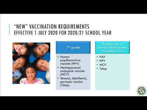 NVAC L February 2020 L Day 2, Pt 3: New Vaccination Requirements & Counseling Coding Changes