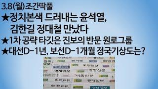 [송국건의 혼술] 윤석열, '메시지 정치' 신호탄 쏘자…