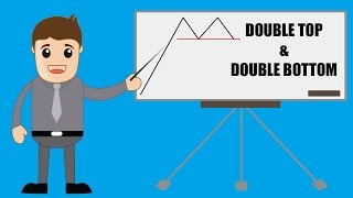 Learn Forex - Double Top And Double Bottom Formation Patterns