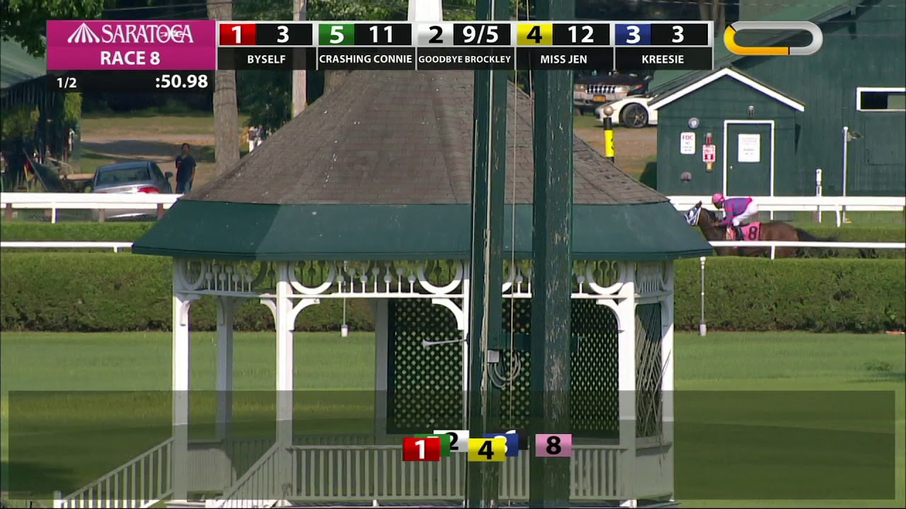 Goodbye Brockley - 2018 - The NYSS Statue of Liberty Division Stakes en Espanol