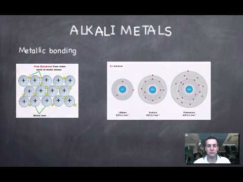 3 Patterns in the Periodic Table (part 2)