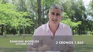 Mercado automotor enero-octubre 2018 - Informe - Matías Antico- TN Autos