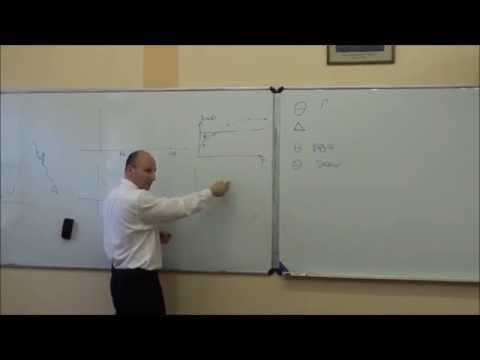 Курсы валют в Санкт-Петербурге
