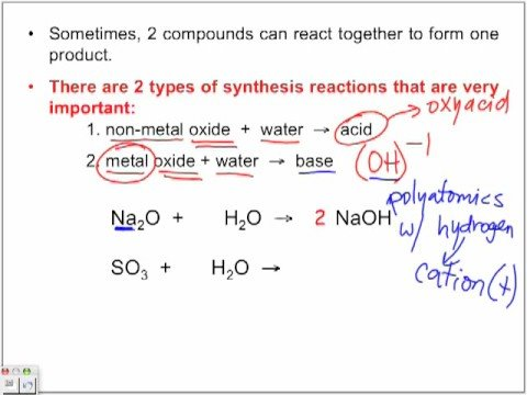 Synthesis Reactions Part 3 - YouTube