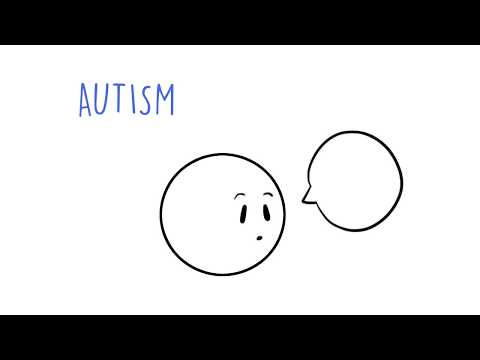 Autism & Asperger's Syndrome ... What Are They?