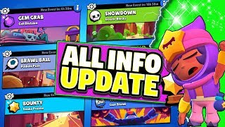 New Event Slot, Balance Changes, Price of New Skins | New Update in Brawl Stars