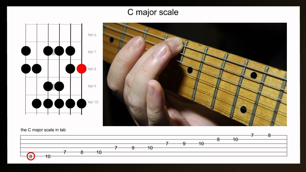 play a major scale on a left handed guitar 2 octave 39 c 39 major scale on the guitar youtube. Black Bedroom Furniture Sets. Home Design Ideas