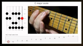 Play a major scale on a LEFT HANDED guitar - 2 octave