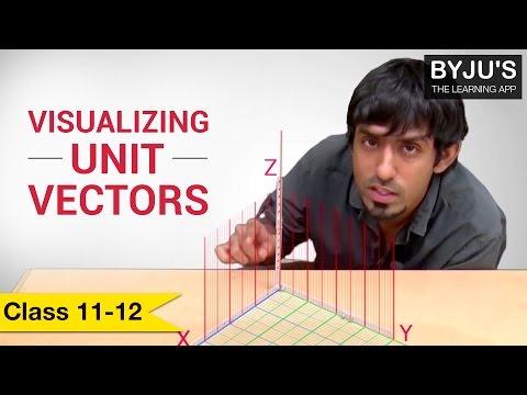 Class 11 12   Visualizing Unit Vectors