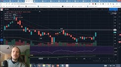 Marijuana Stocks  Technical Analysis Chart 1/10/2019 by ChartGuys.com