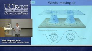 Earth System Science 1: Intro to ESS. Lecture 13. Global Circulation Patterns