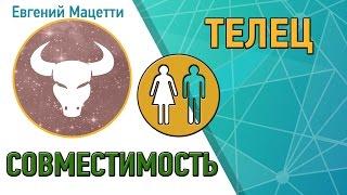 Телец гороскоп сексуальной совместимости ♉ Совместимость Тельца с остальными знаками зодиака