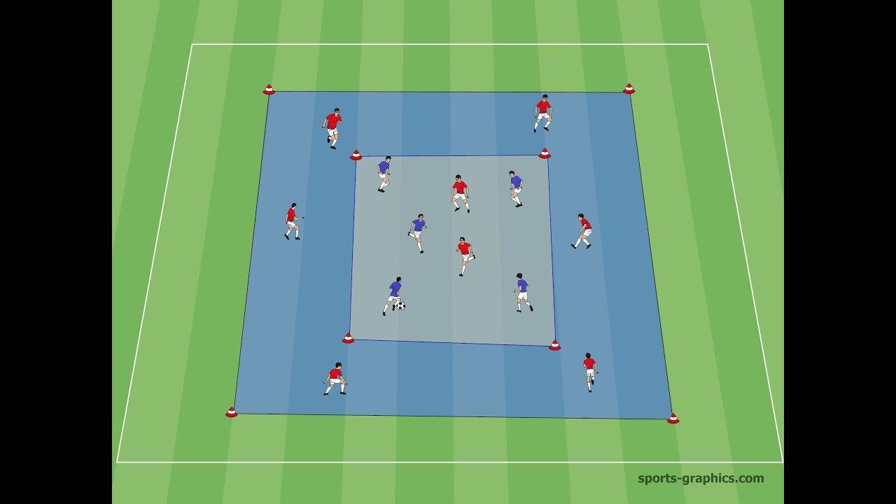 Pressing 6 Sekunden Regel Gegenpressing Fussballtraining Fc Barcelona