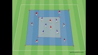 Pressing - 6 Sekunden Regel - Gegenpressing - Fussballtraining - FC Barcelona