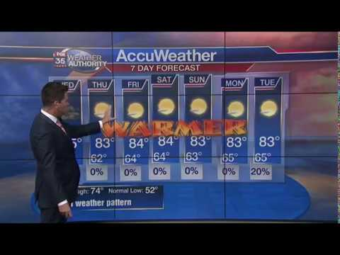 Morning Weather Forecast: February 14th
