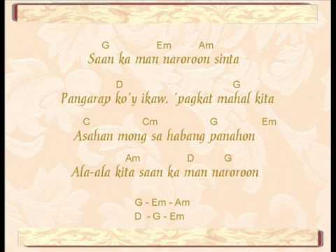 Kaibigan anthony castelo lyrics