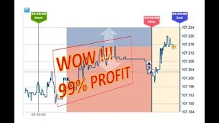 Trick Trading Forex 99% Profit