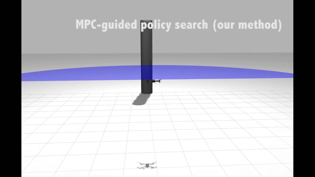 Learning Deep Control Policies for Autonomous Aerial Vehicles with  MPC-Guided Policy Search