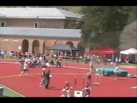 Download Colonial Relays - Various Events